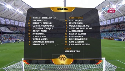 Кубок Африканских Наций 2013 / 1/2 финала / Мали - Нигерия