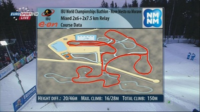 Биатлон: Чемпионат Мира 2013. Нове-Место (Чехия). Смешанная эстафета